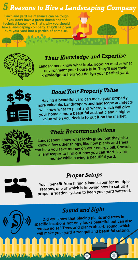 Landscaping_Infographic_3-16